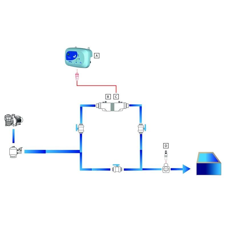 Electrolyseur de sel piscine limpido for Piscine electrolyse